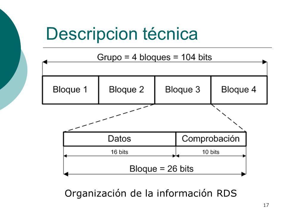 Organización de la información RDS