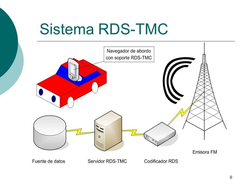 Sistema RDS-TMC