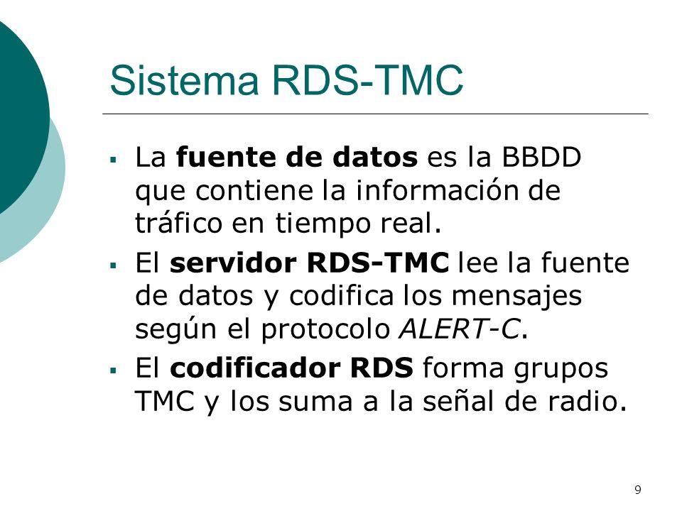 Sistema RDS-TMC La fuente de datos es la BBDD que contiene la información de tráfico en tiempo real.