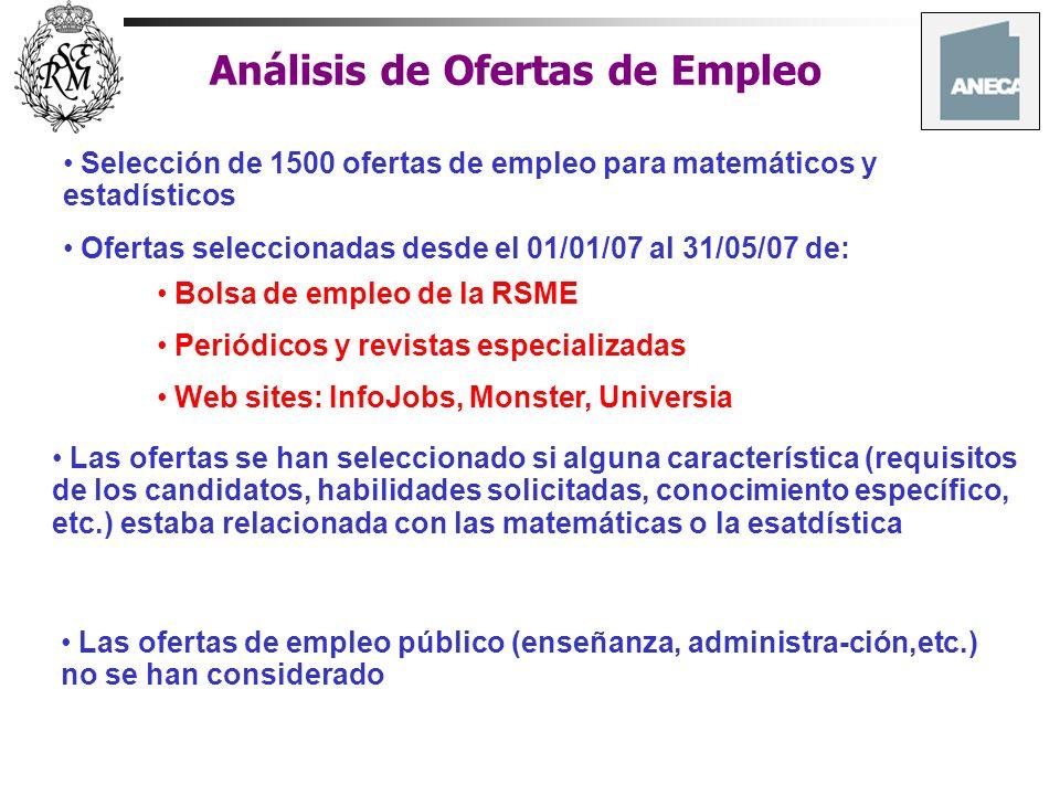 Análisis de Ofertas de Empleo