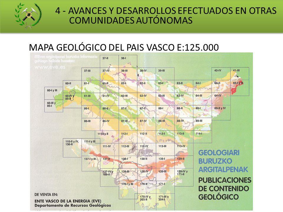 MAPA GEOLÓGICO DEL PAIS VASCO E:125.000