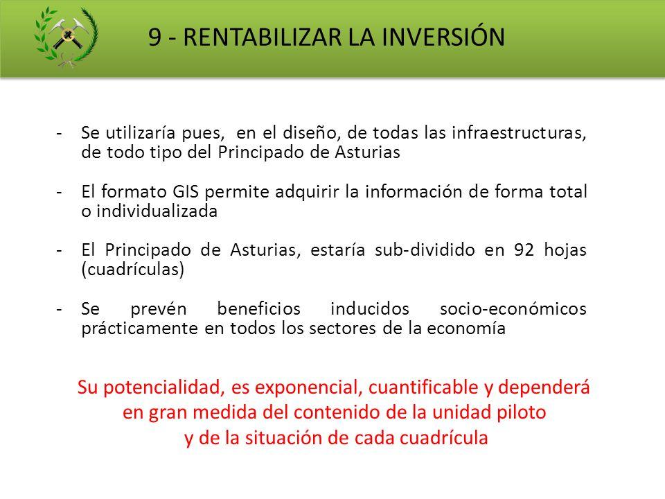 9 - RENTABILIZAR LA INVERSIÓN