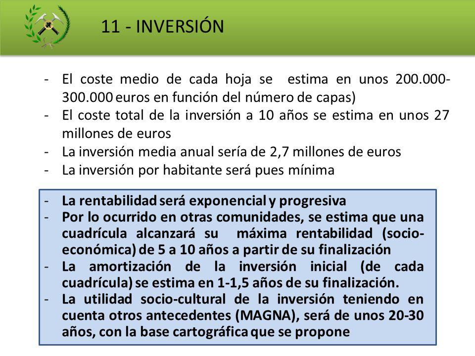 11 - INVERSIÓN El coste medio de cada hoja se estima en unos 200.000-300.000 euros en función del número de capas)