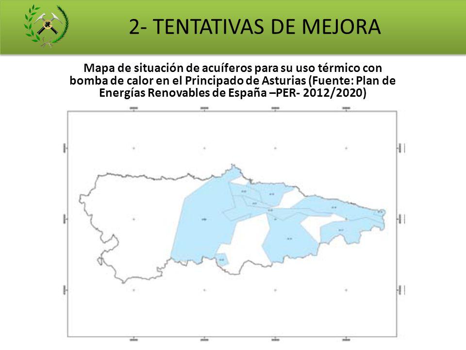 2- TENTATIVAS DE MEJORA