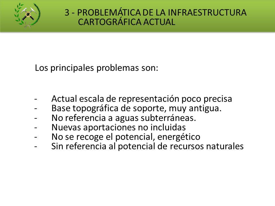 Los principales problemas son: