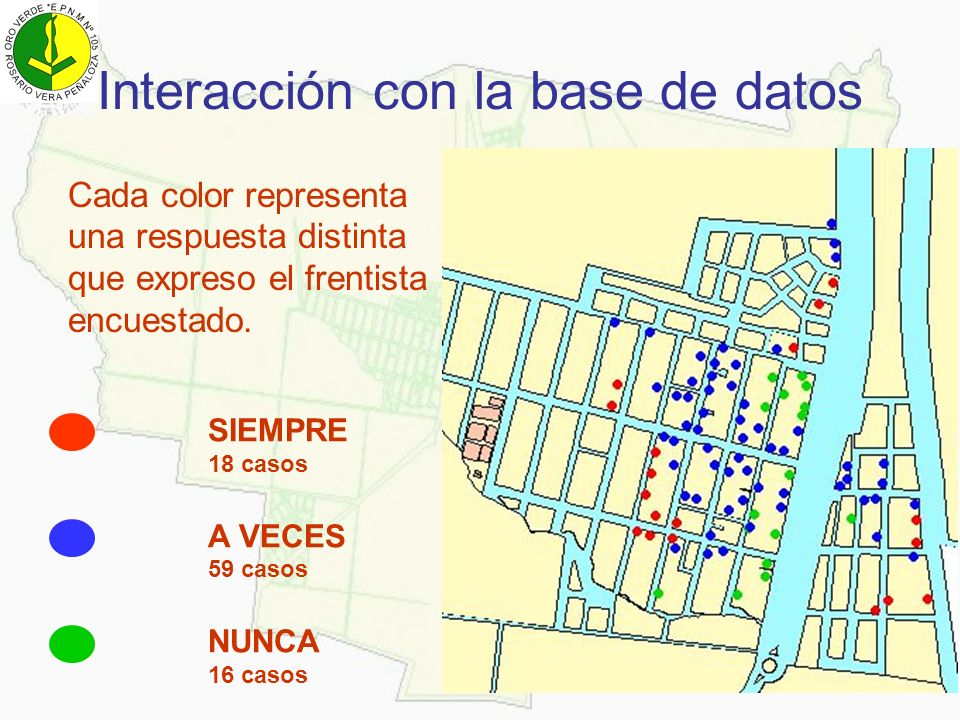 Interacción con la base de datos
