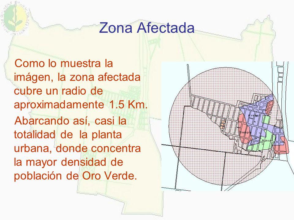Zona Afectada Como lo muestra la imágen, la zona afectada cubre un radio de aproximadamente 1.5 Km.