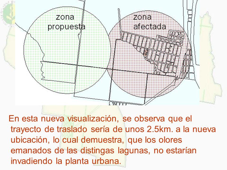 En esta nueva visualización, se observa que el trayecto de traslado sería de unos 2.5km.