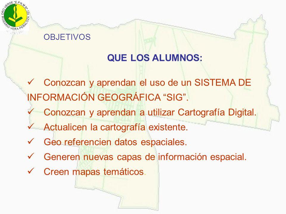 Conozcan y aprendan a utilizar Cartografía Digital.