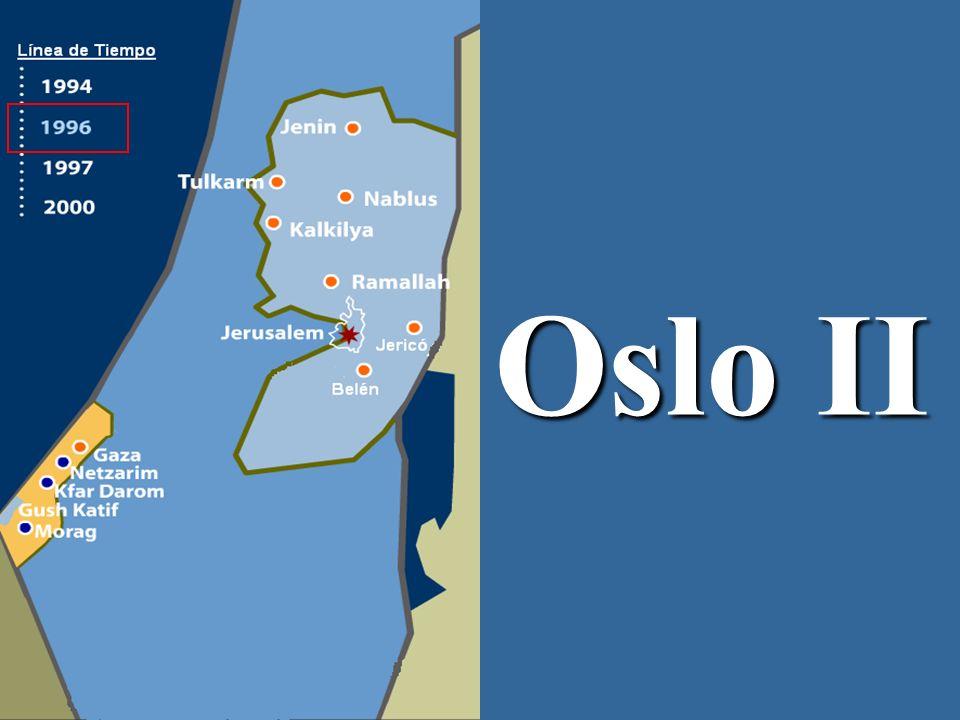 Oslo II