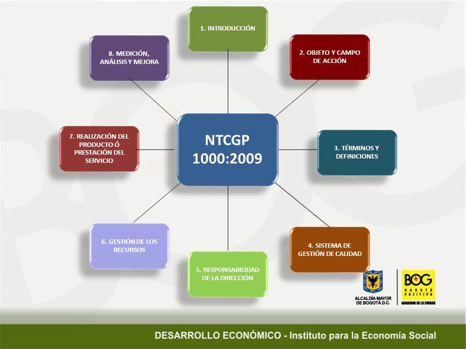NTCGP 1000:2009 1. INTRODUCCIÓN 8. MEDICIÓN, ANÁLISIS Y MEJORA