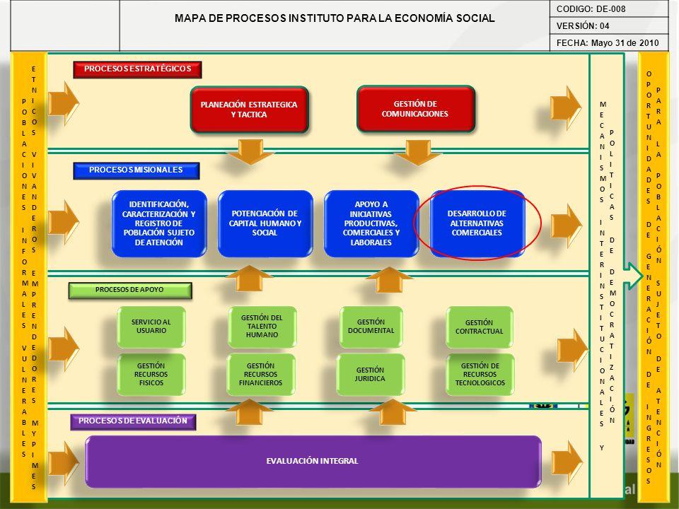 MAPA DE PROCESOS INSTITUTO PARA LA ECONOMÍA SOCIAL