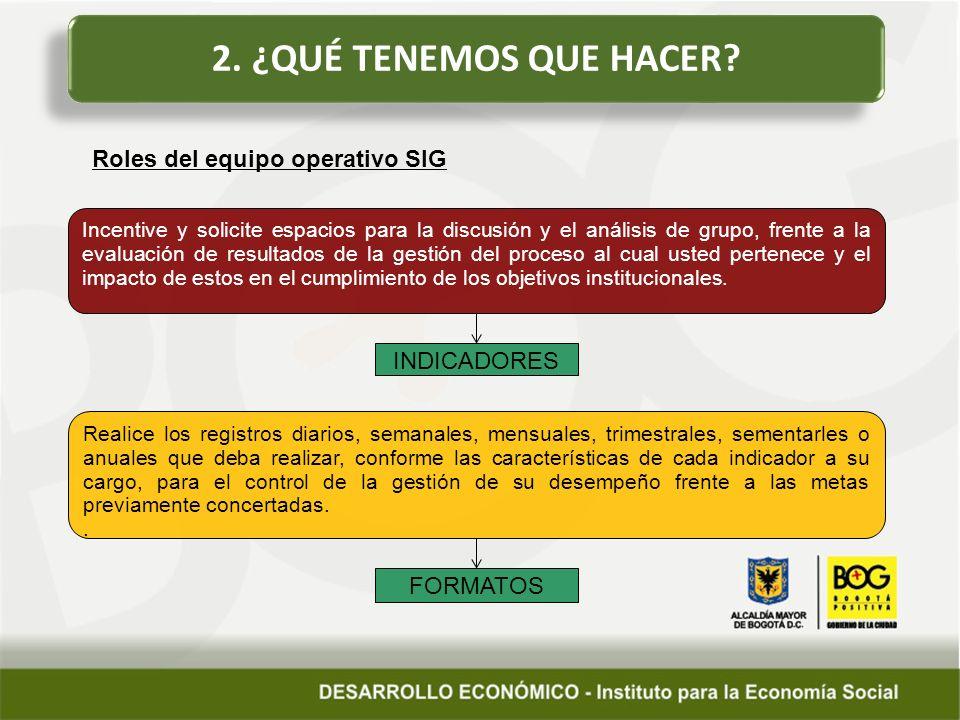 2. ¿QUÉ TENEMOS QUE HACER Roles del equipo operativo SIG INDICADORES
