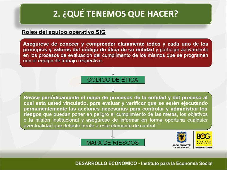 2. ¿QUÉ TENEMOS QUE HACER Roles del equipo operativo SIG