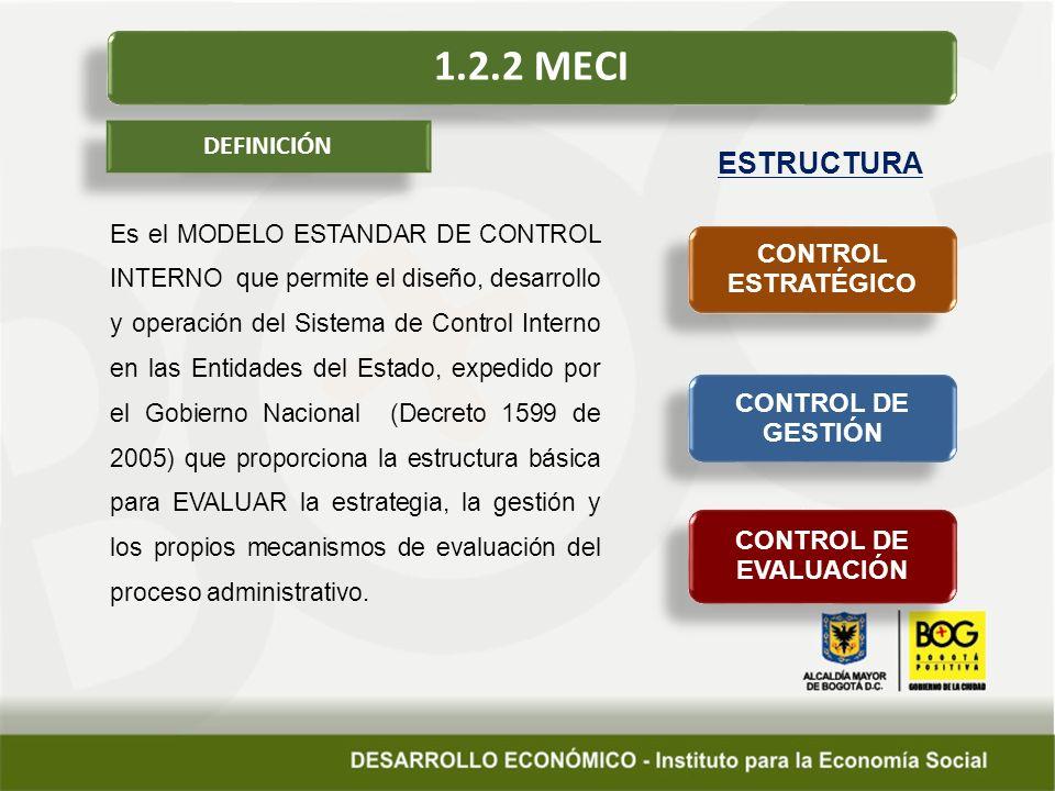 1.2.2 MECI ESTRUCTURA DEFINICIÓN CONTROL ESTRATÉGICO