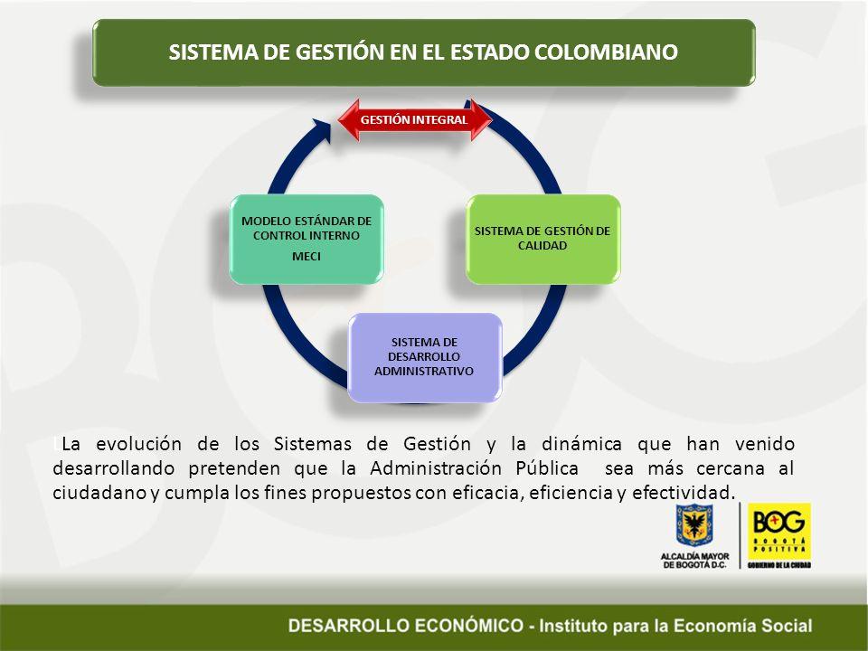 SISTEMA DE GESTIÓN EN EL ESTADO COLOMBIANO