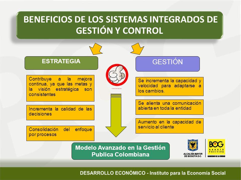 BENEFICIOS DE LOS SISTEMAS INTEGRADOS DE GESTIÓN Y CONTROL