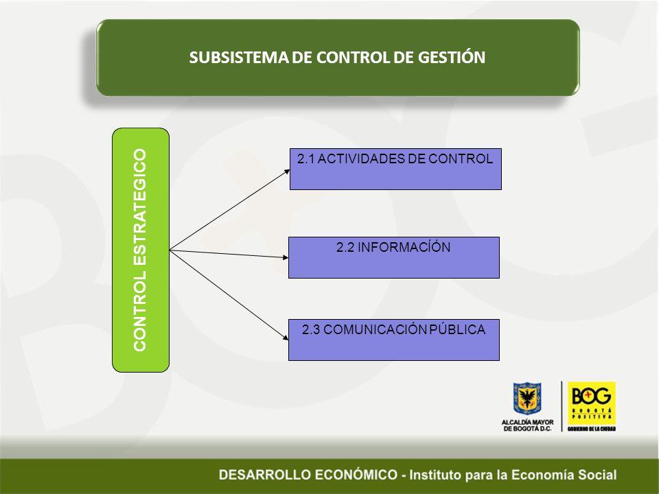 SUBSISTEMA DE CONTROL DE GESTIÓN