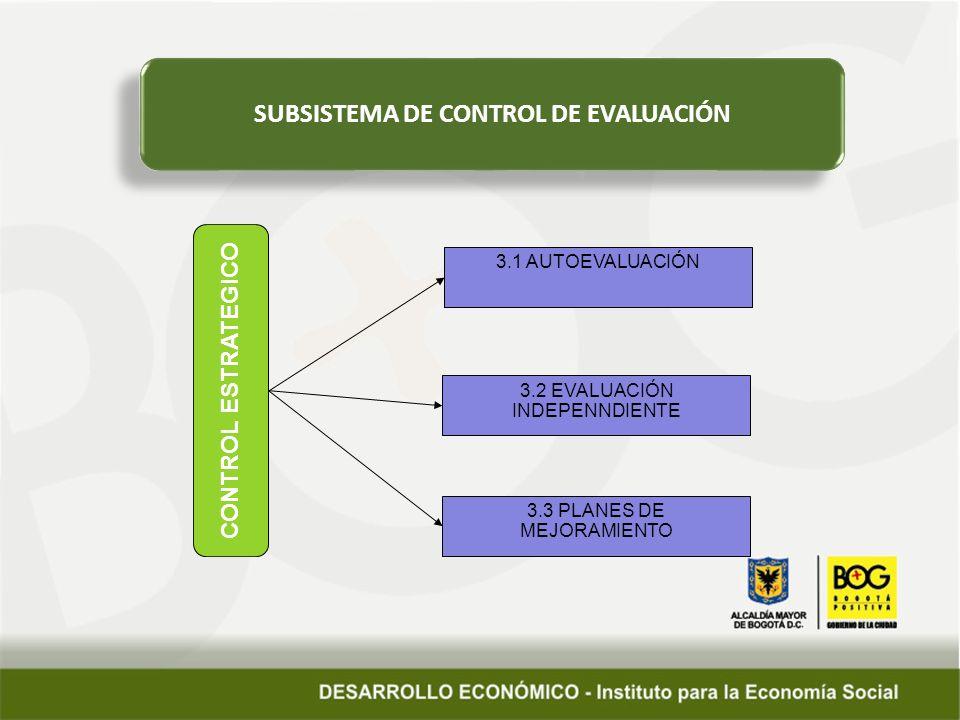 SUBSISTEMA DE CONTROL DE EVALUACIÓN