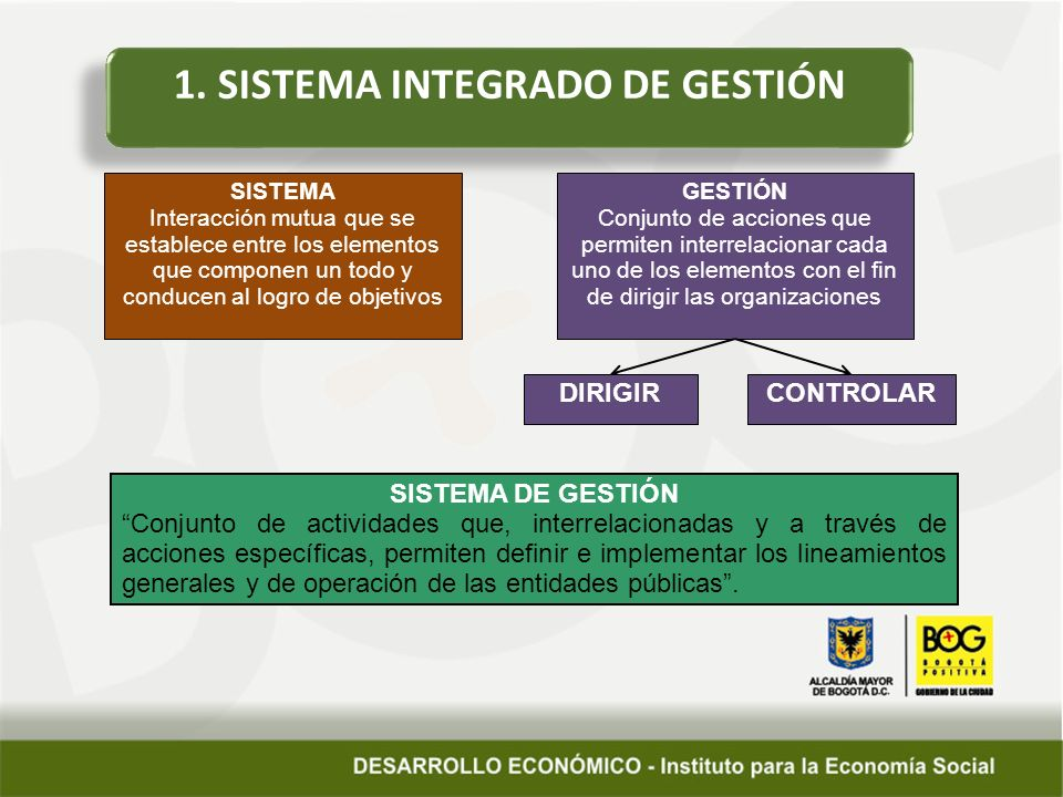 1. SISTEMA INTEGRADO DE GESTIÓN