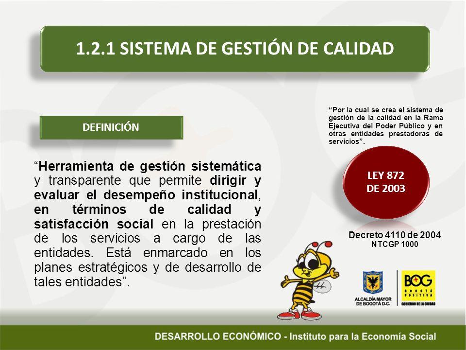 1.2.1 SISTEMA DE GESTIÓN DE CALIDAD