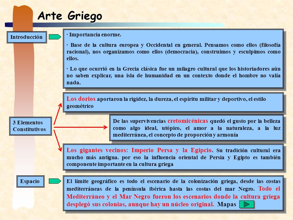 Arte Griego · Importancia enorme.