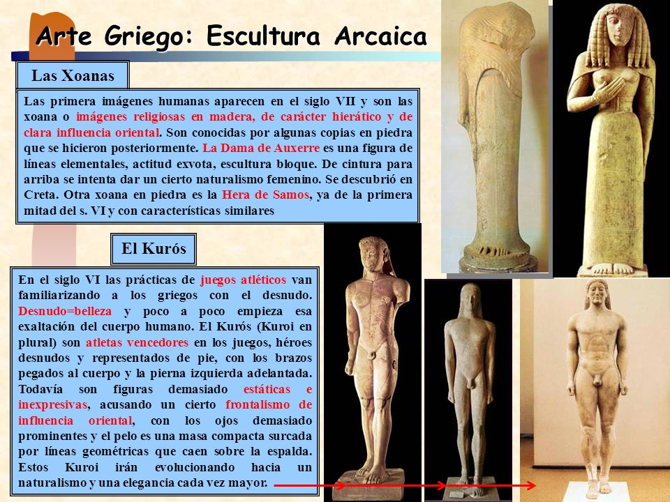 Arte Griego: Escultura Arcaica