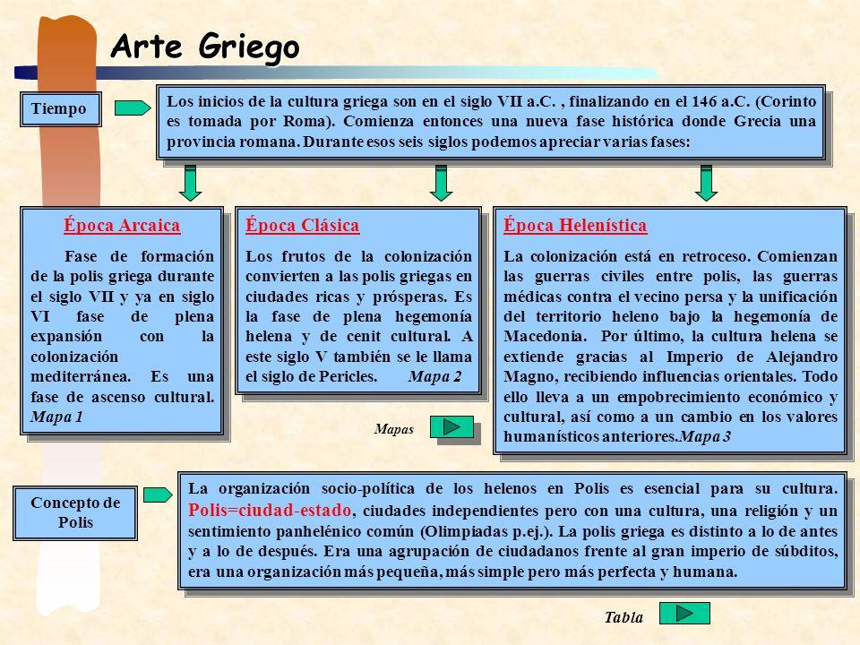 Arte Griego Época Clásica Época Helenística