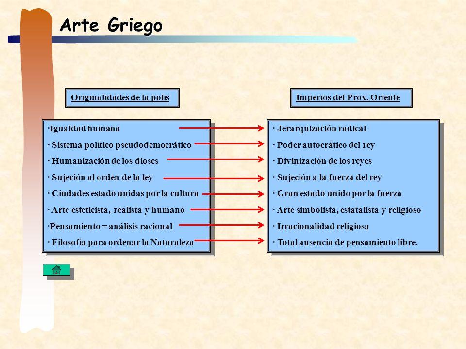 Arte Griego Originalidades de la polis Imperios del Prox. Oriente