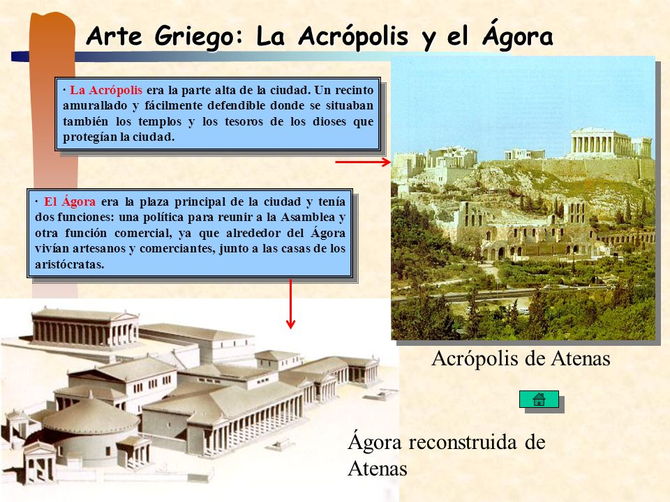 Arte Griego: La Acrópolis y el Ágora