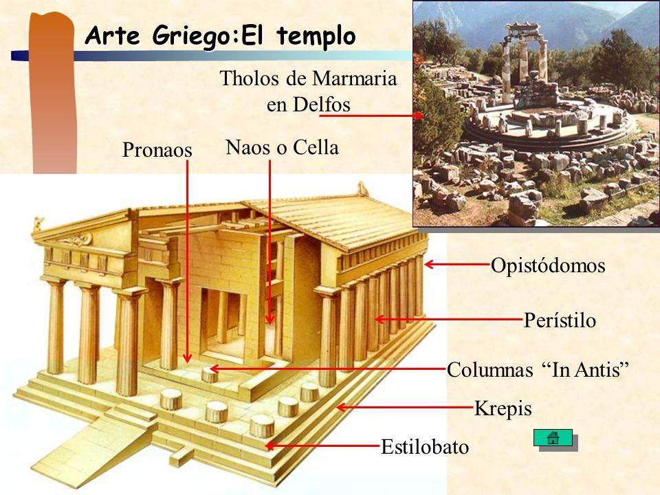 Tholos de Marmaria en Delfos