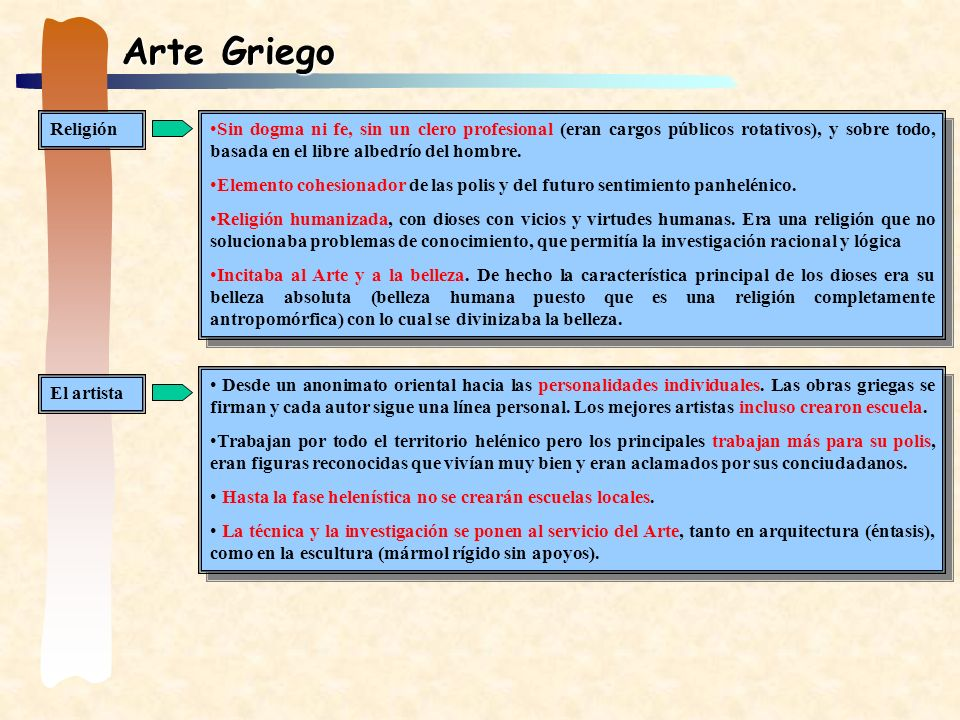 Arte Griego Religión.