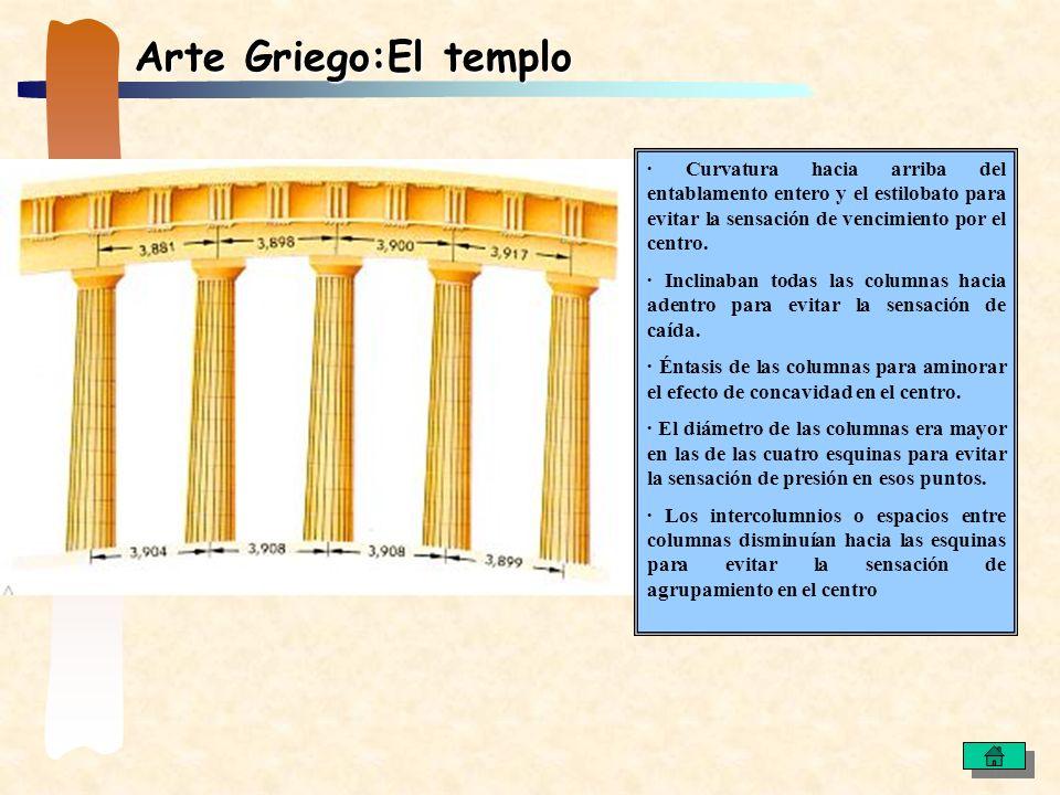 Arte Griego:El templo · Curvatura hacia arriba del entablamento entero y el estilobato para evitar la sensación de vencimiento por el centro.