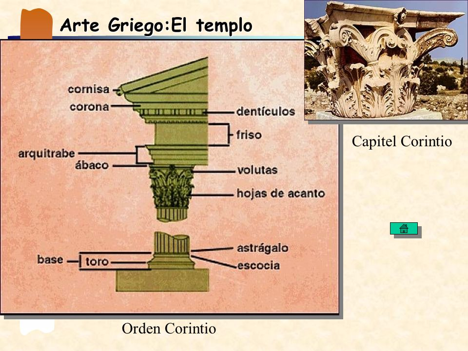 Arte Griego:El templo Capitel Corintio Orden Corintio