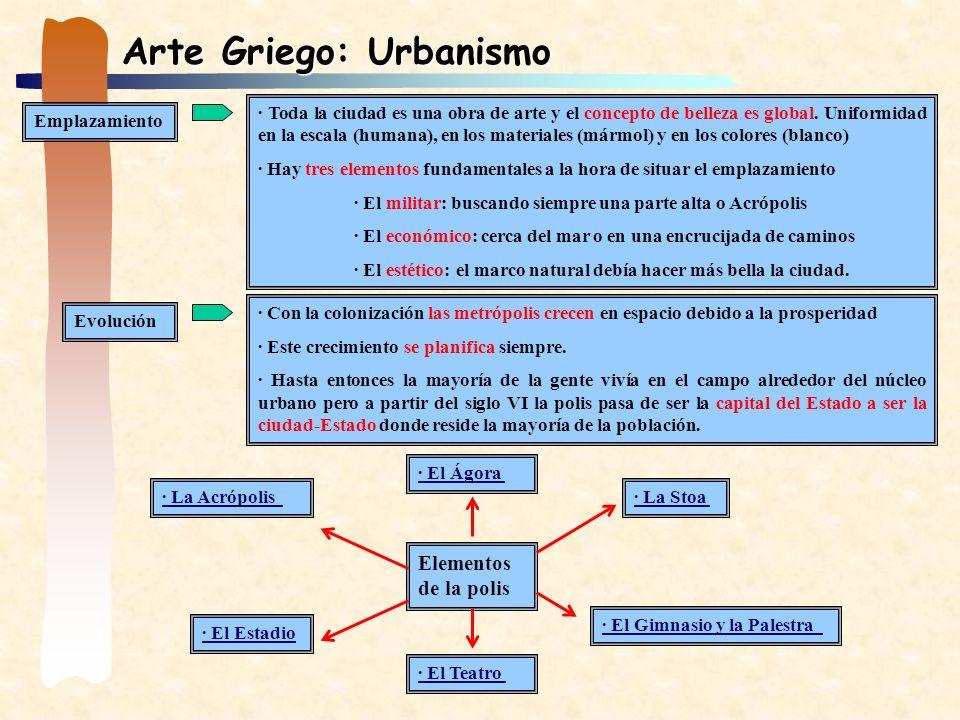 Arte Griego: Urbanismo