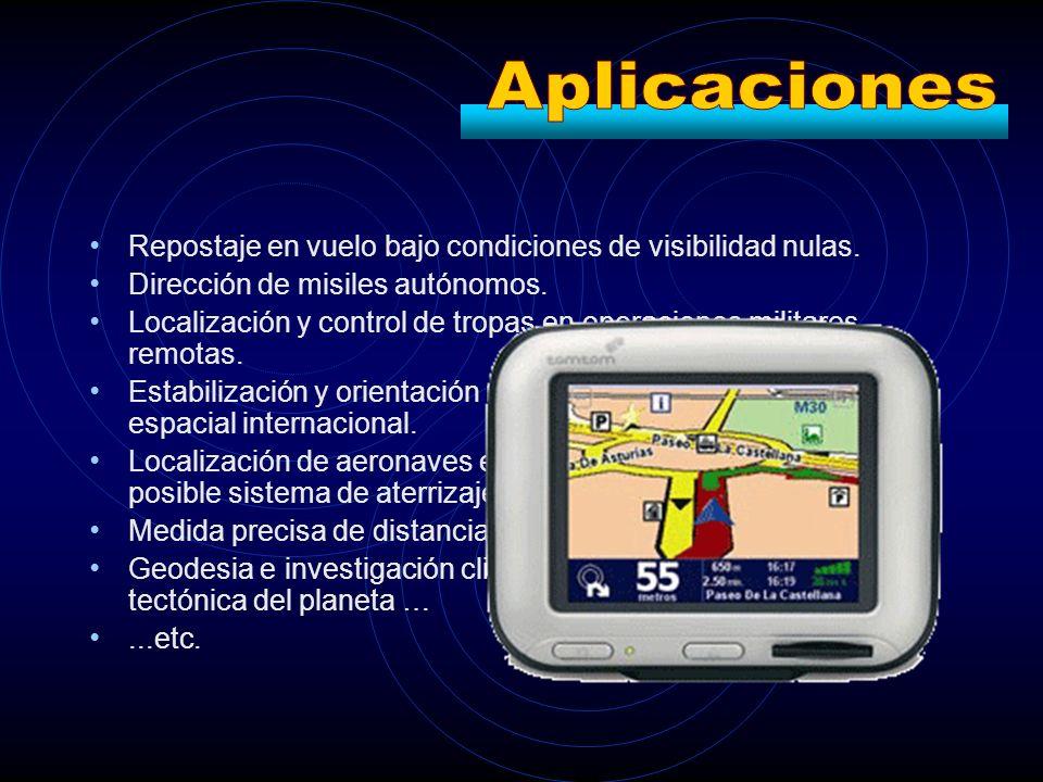 Aplicaciones Repostaje en vuelo bajo condiciones de visibilidad nulas.