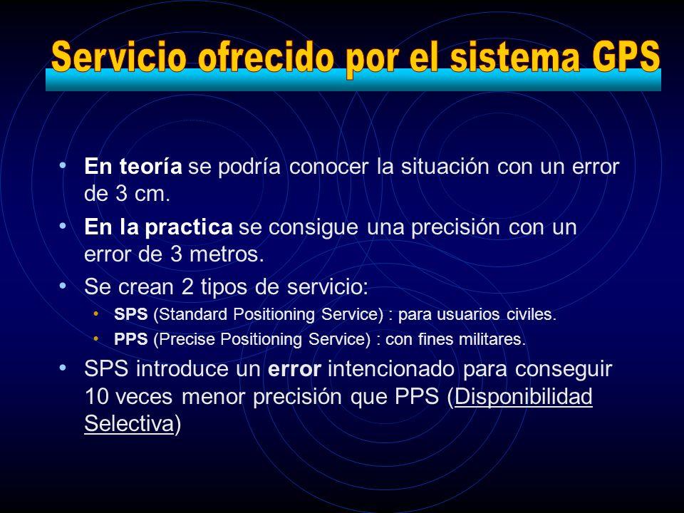 Servicio ofrecido por el sistema GPS