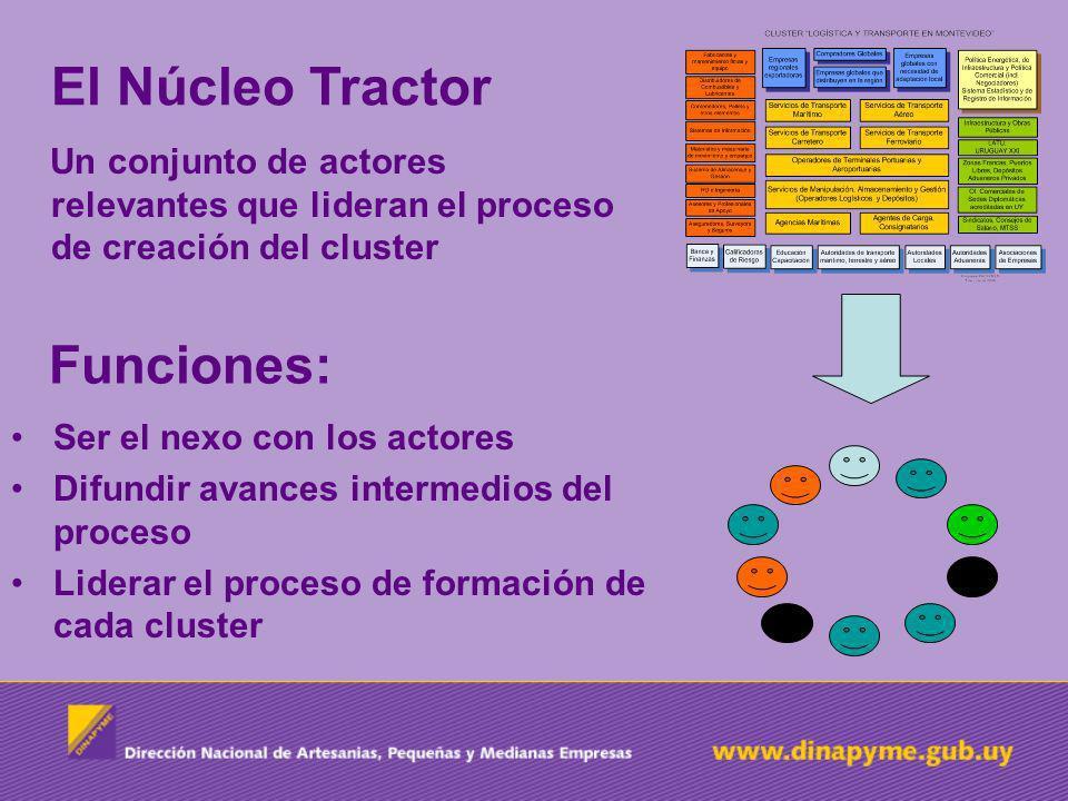 El Núcleo Tractor Funciones: