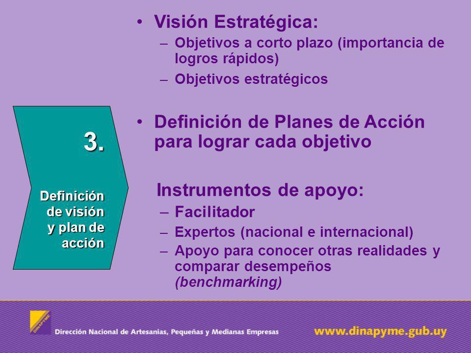 Visión Estratégica: Objetivos a corto plazo (importancia de logros rápidos) Objetivos estratégicos.