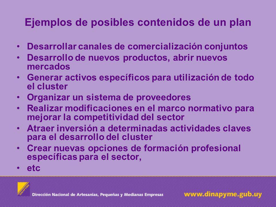 Ejemplos de posibles contenidos de un plan