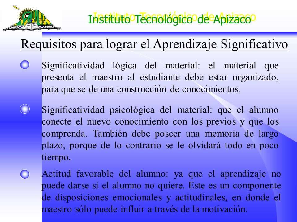 Requisitos para lograr el Aprendizaje Significativo