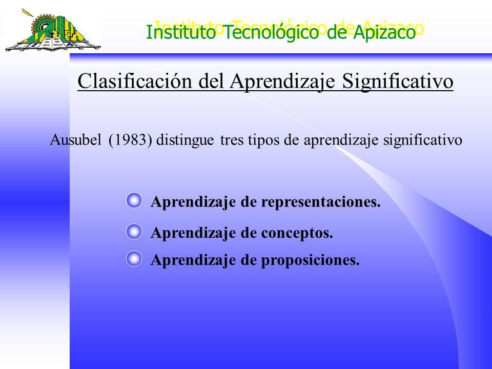 Clasificación del Aprendizaje Significativo