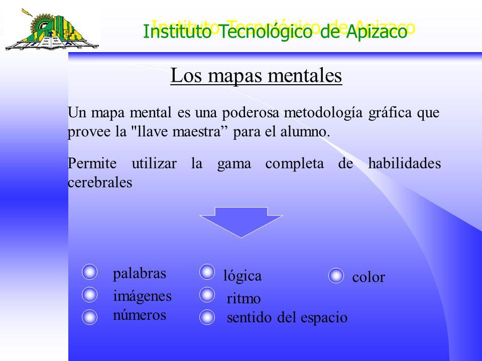 Los mapas mentales Un mapa mental es una poderosa metodología gráfica que provee la llave maestra para el alumno.
