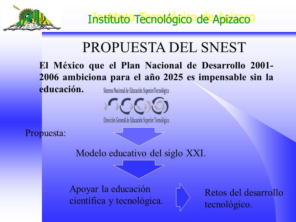 Modelo educativo del siglo XXI.