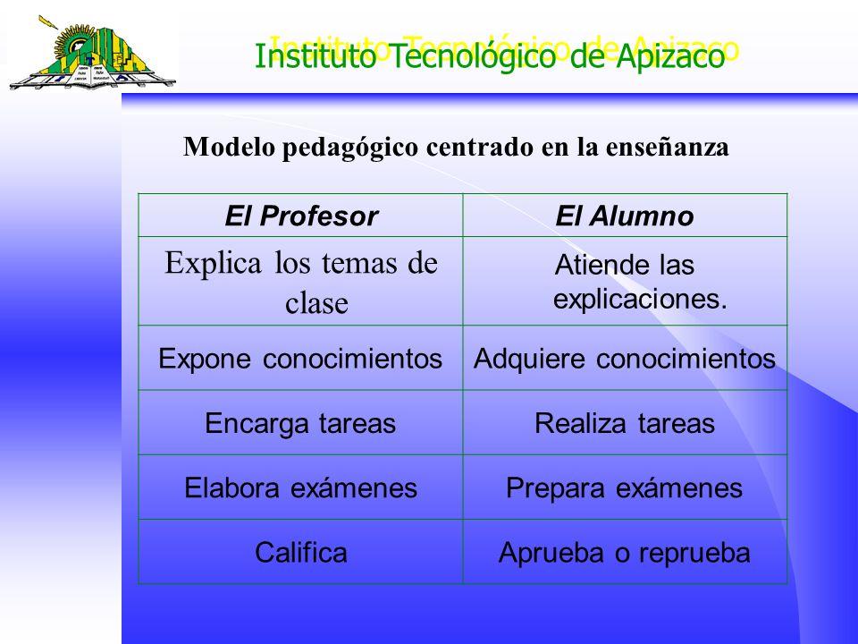 Modelo pedagógico centrado en la enseñanza