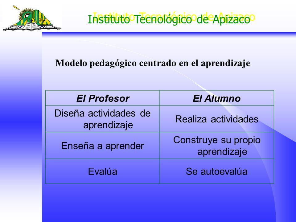 Modelo pedagógico centrado en el aprendizaje