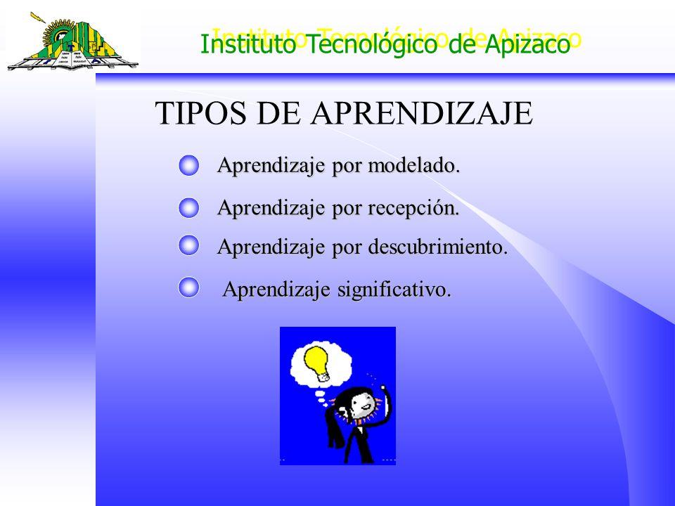 TIPOS DE APRENDIZAJE Aprendizaje por modelado.