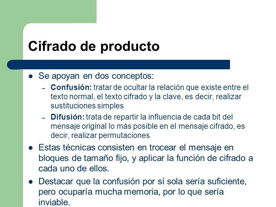 Cifrado de producto Se apoyan en dos conceptos: