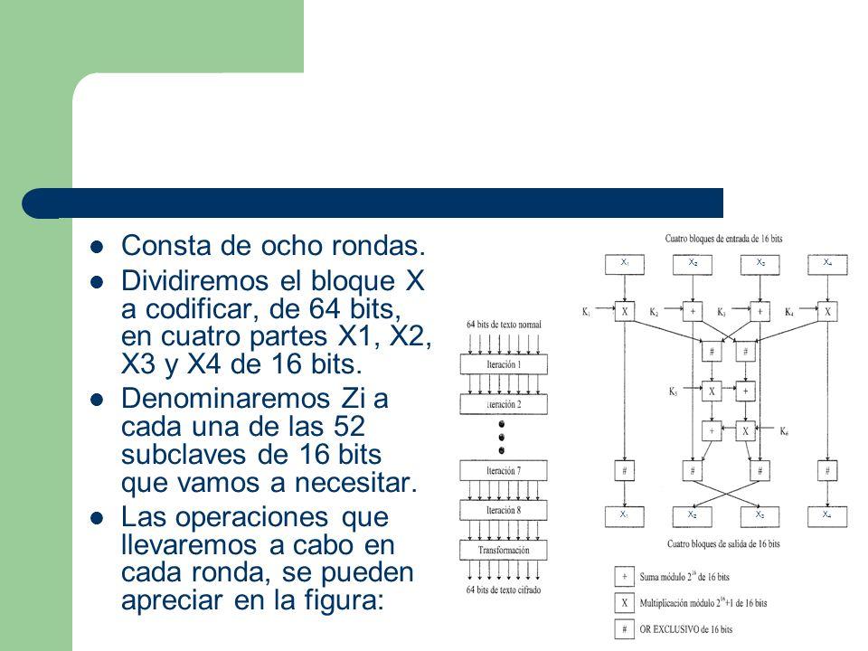 X1 X2. X3. X4. Consta de ocho rondas. Dividiremos el bloque X a codificar, de 64 bits, en cuatro partes X1, X2, X3 y X4 de 16 bits.