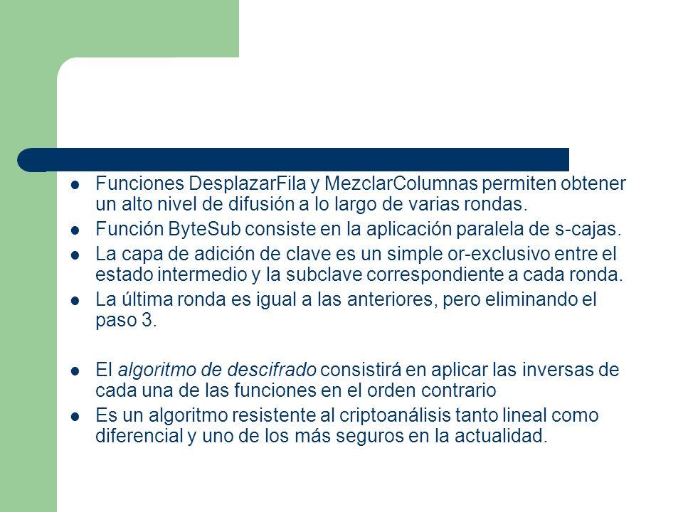 Funciones DesplazarFila y MezclarColumnas permiten obtener un alto nivel de difusión a lo largo de varias rondas.